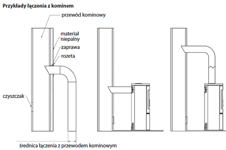 DOSTAWA GRATIS! 30071237 Piec wolnostojący koza 8kW KOZA AB GLASS (z panelami kaflowymi - czarny) - spełnia anty-smogowy EkoProjekt