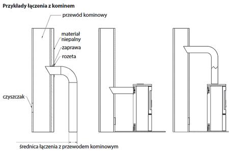 KONS Piec wolnostojący koza 10kW AB (z panelami kaflowymi - krem) - spełnia anty-smogowy EkoProjekt 30065536