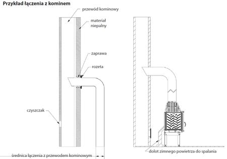 KONS Wkład kominkowy 17kW MBA BS (prawa boczna szyba bez szprosa) - spełnia anty-smogowy EkoProjekt 30046778
