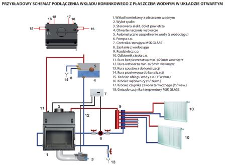 Wkład kominkowy 12kW AQUARIO O12 PW GLASS z płaszczem wodnym, wężownicą (szyba prosta) - spełnia anty-smogowy EkoProjekt 30065527