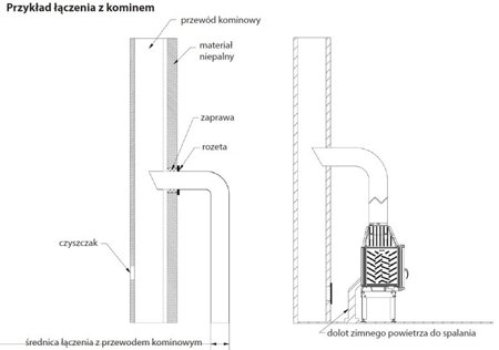 Wkład kominkowy 12kW Lucy BS (prawa boczna szyba bez szprosa) - spełnia anty-smogowy EkoProjekt 30063874